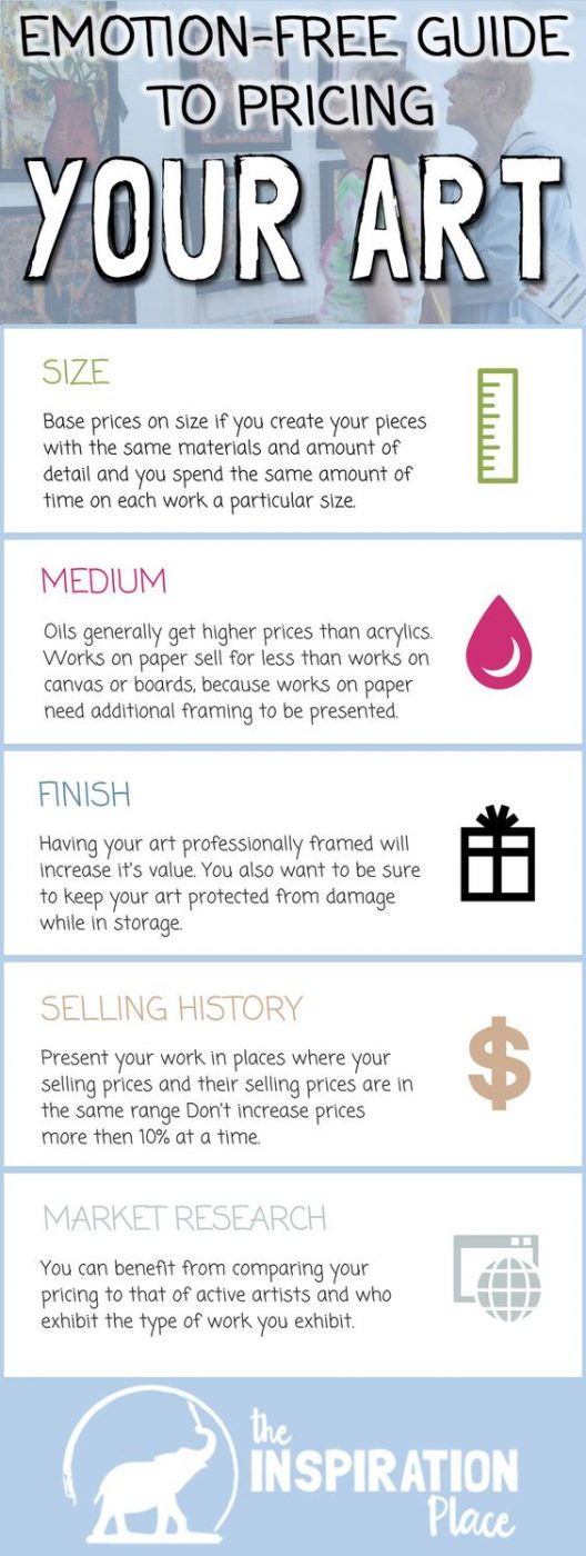a behind-the-scenes look at how artists price their work, and some clear guidelines to get you started with pricing your own | how to price art | art market | art marketing | selling art | artist | Read More → http://schulmanart.blogspot.com/2017/03/how-to-price-art.html